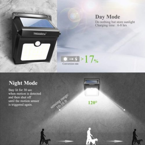 12. Neloodony LED Wireless Solar Motion Sensor Light Outdoor